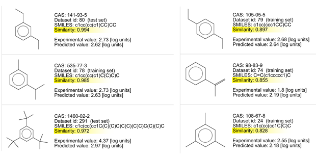 chemicals with very good similarity