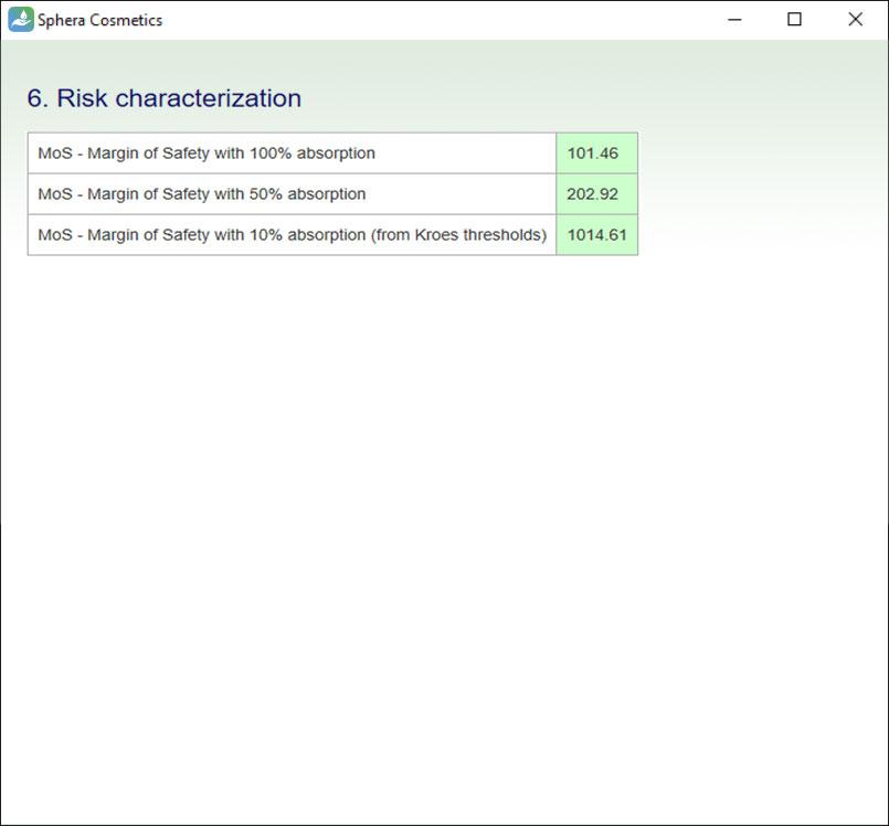 SpheraCosmetics risk characterization
